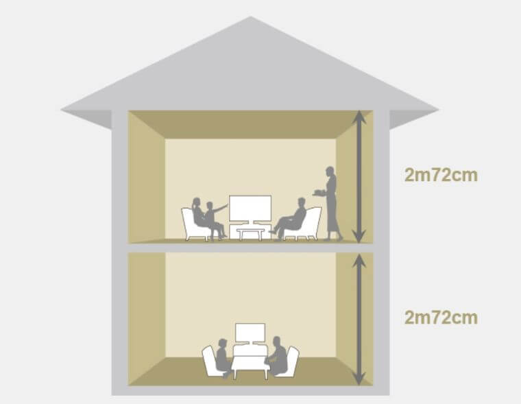 大和ハウスの1階と2階の天井高272㎝の画像