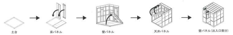 一条工務店の耐震シェルターの画像2